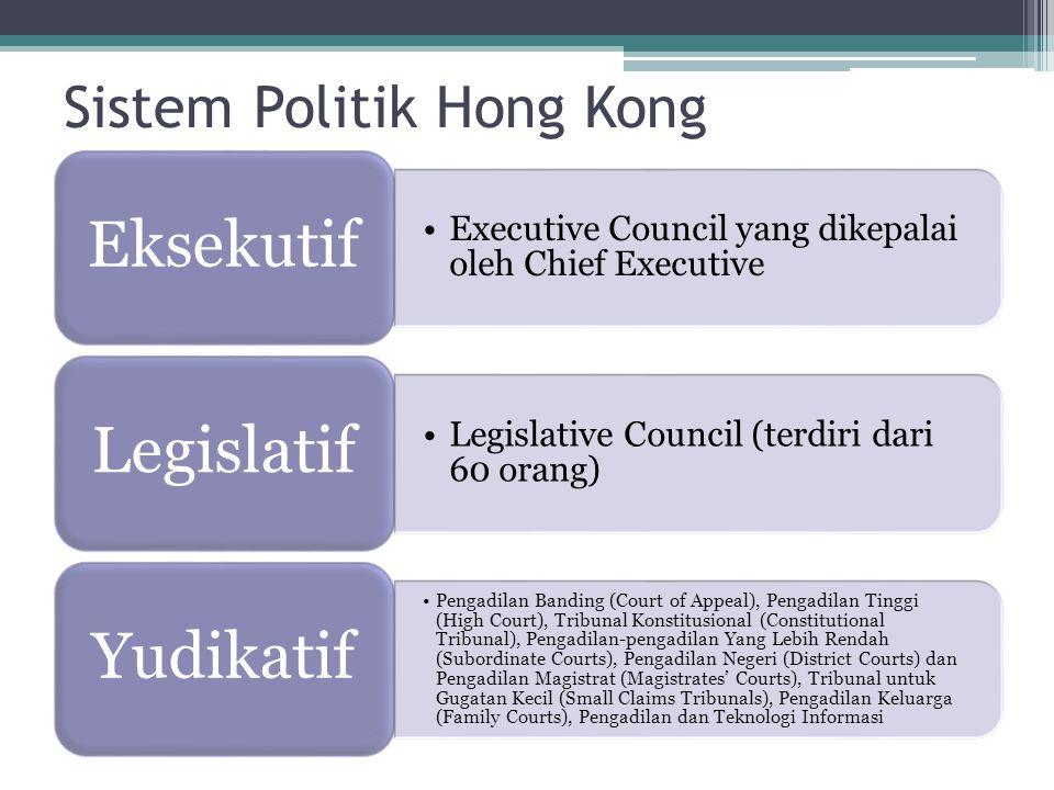 Sistem Politik Hong Kong