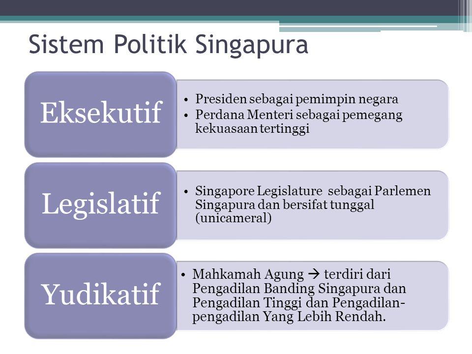 Sistem Politik Singapura