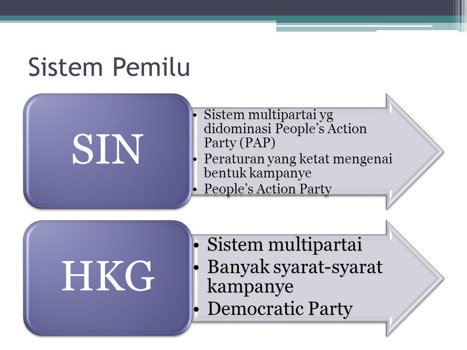 Sistem Pemilu SIN. Sistem multipartai yg didominasi People's Action Party (PAP) Peraturan yang ketat mengenai bentuk kampanye.