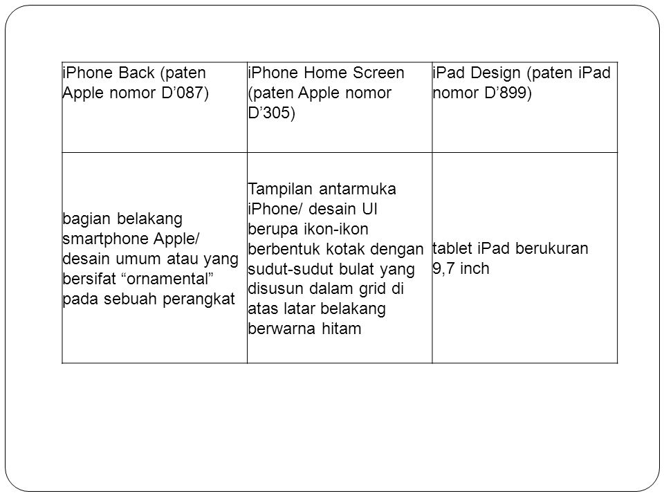iPhone Back (paten Apple nomor D'087)