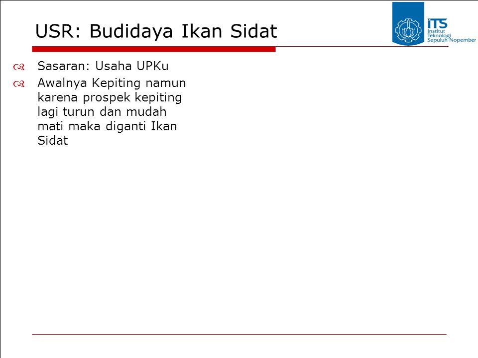 USR: Budidaya Ikan Sidat