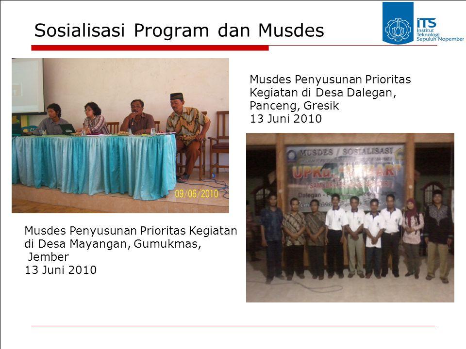 Sosialisasi Program dan Musdes
