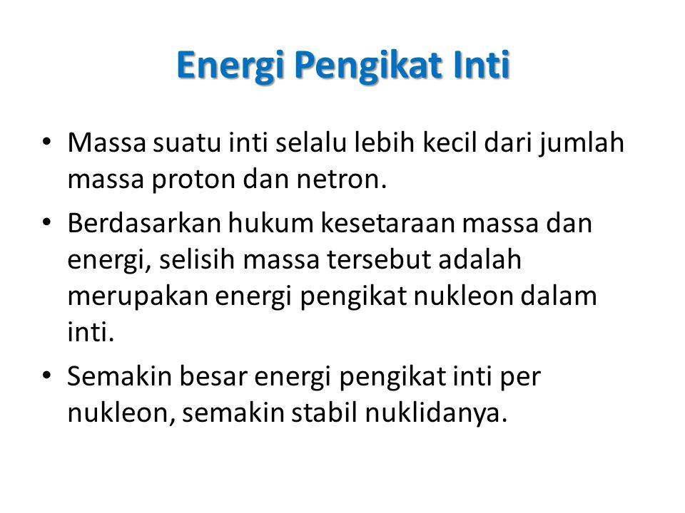 Energi Pengikat Inti Massa suatu inti selalu lebih kecil dari jumlah massa proton dan netron.