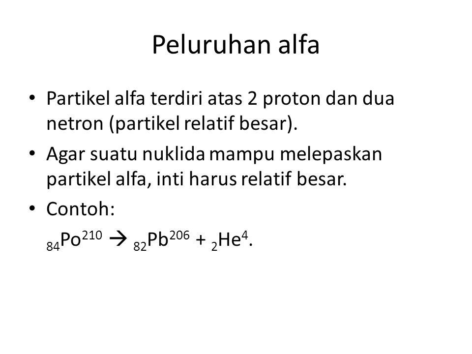 Peluruhan alfa Partikel alfa terdiri atas 2 proton dan dua netron (partikel relatif besar).