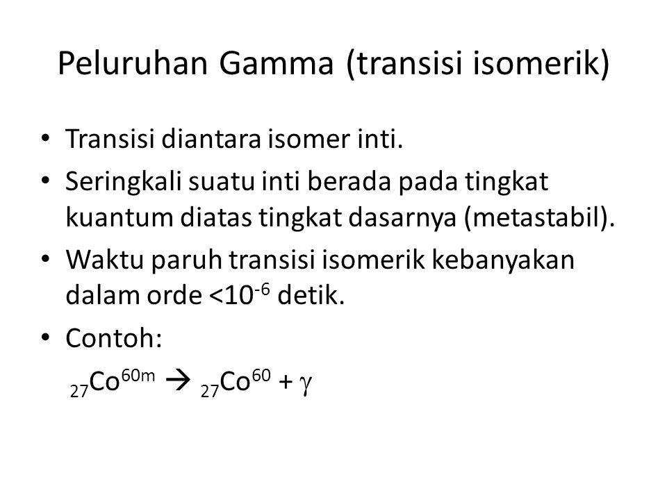 Peluruhan Gamma (transisi isomerik)