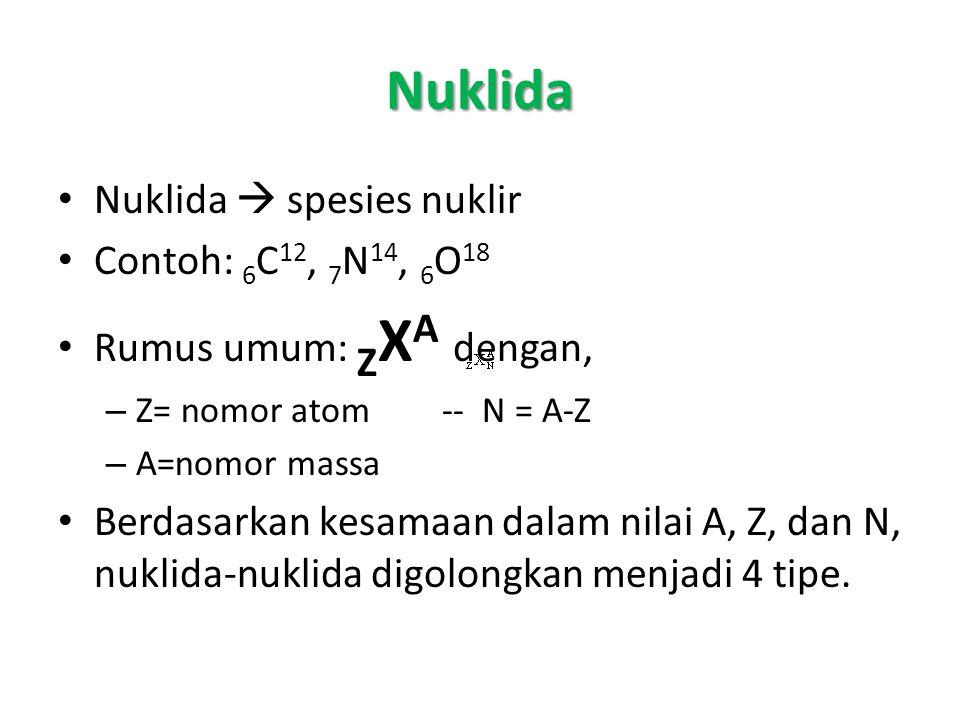 Nuklida Nuklida  spesies nuklir Contoh: 6C12, 7N14, 6O18