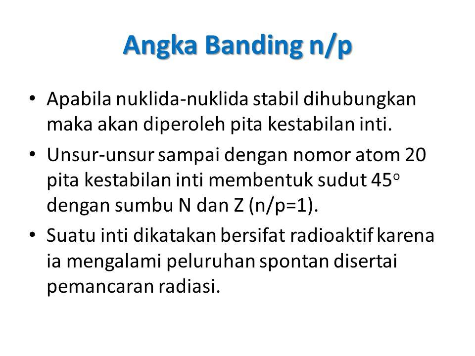 Angka Banding n/p Apabila nuklida-nuklida stabil dihubungkan maka akan diperoleh pita kestabilan inti.