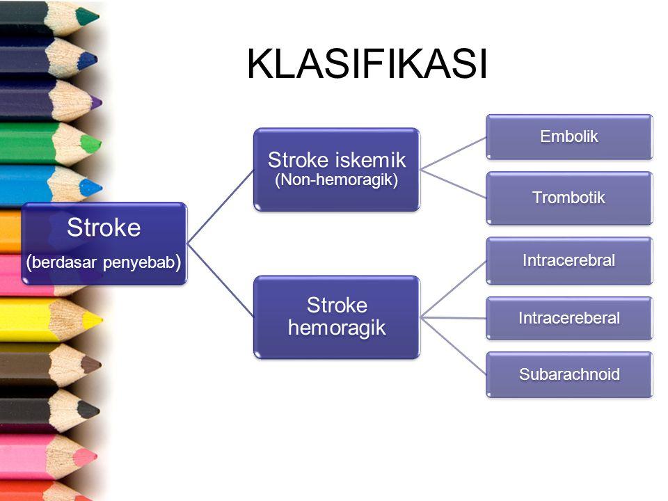 KLASIFIKASI Stroke Stroke iskemik Stroke hemoragik (berdasar penyebab)