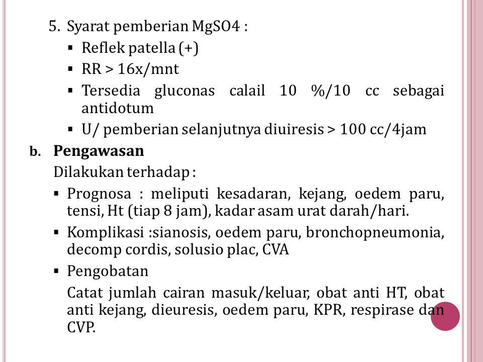 Syarat pemberian MgSO4 :