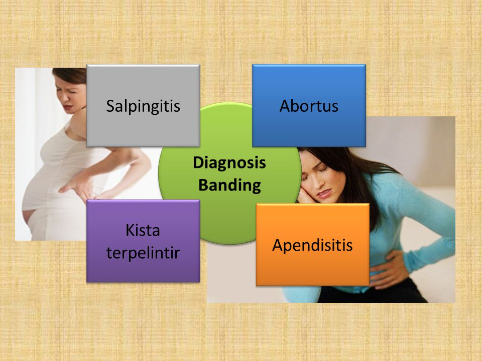 Salpingitis Abortus Diagnosis Banding Kista terpelintir Apendisitis