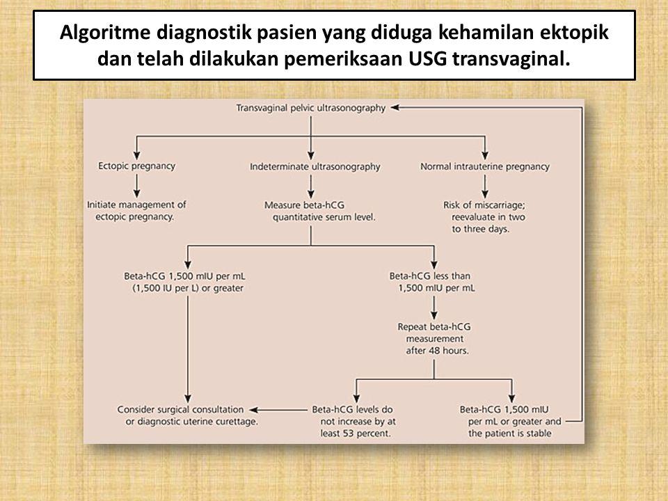 Algoritme diagnostik pasien yang diduga kehamilan ektopik dan telah dilakukan pemeriksaan USG transvaginal.