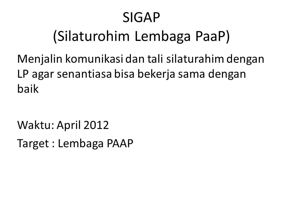 SIGAP (Silaturohim Lembaga PaaP)