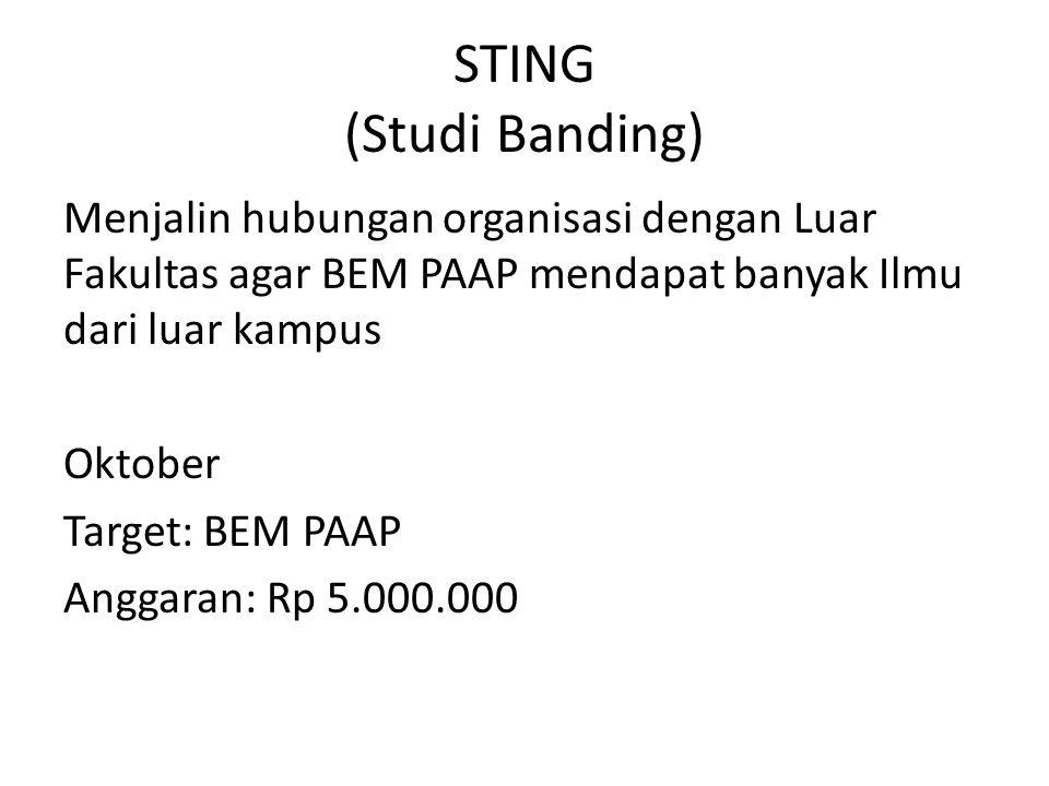 STING (Studi Banding)