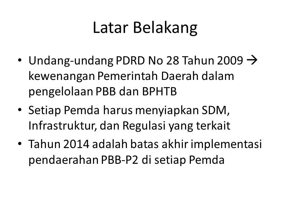 Latar Belakang Undang-undang PDRD No 28 Tahun 2009  kewenangan Pemerintah Daerah dalam pengelolaan PBB dan BPHTB.