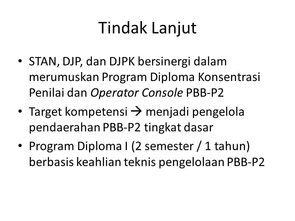 Tindak Lanjut STAN, DJP, dan DJPK bersinergi dalam merumuskan Program Diploma Konsentrasi Penilai dan Operator Console PBB-P2.