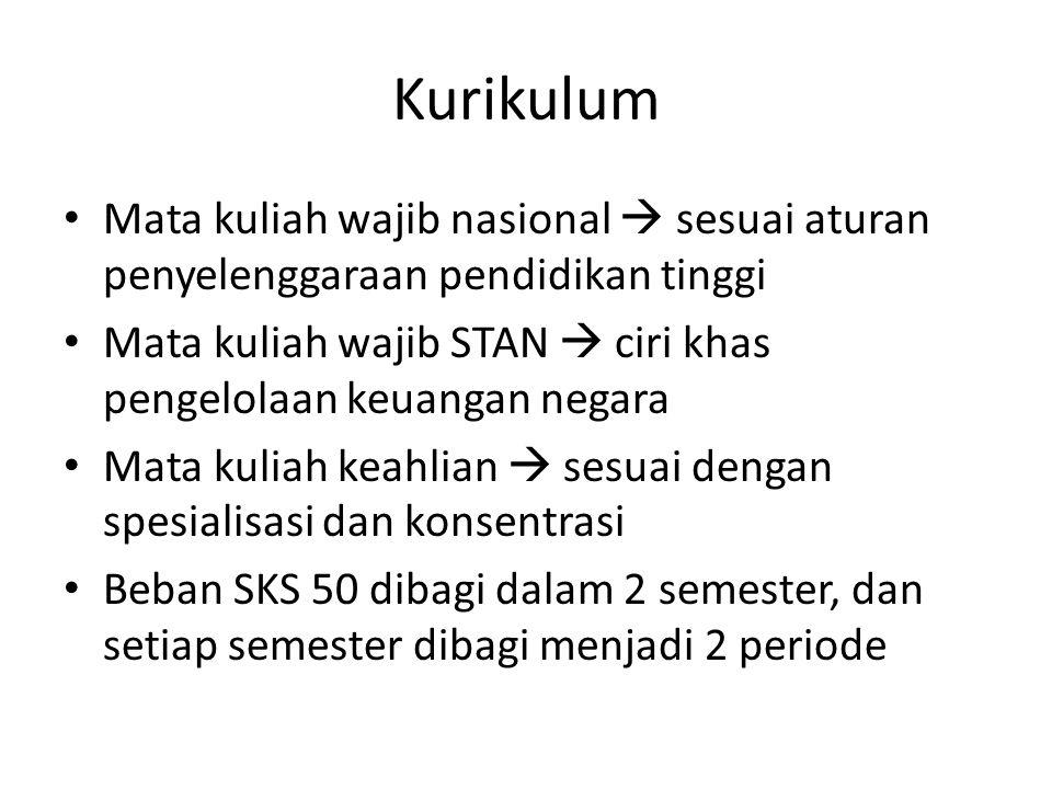 Kurikulum Mata kuliah wajib nasional  sesuai aturan penyelenggaraan pendidikan tinggi.