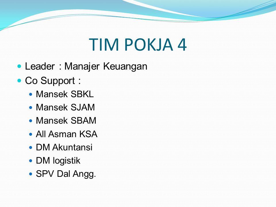 TIM POKJA 4 Leader : Manajer Keuangan Co Support : Mansek SBKL
