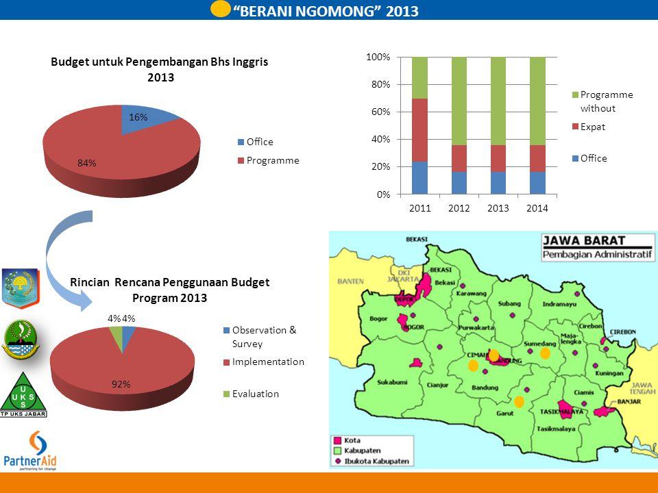 BERANI NGOMONG 2013