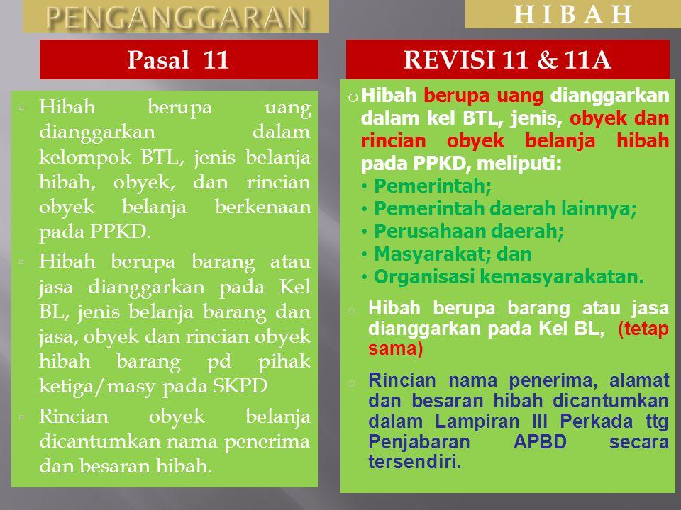 PENGANGGARAN H I B A H Pasal 11 REVISI 11 & 11A