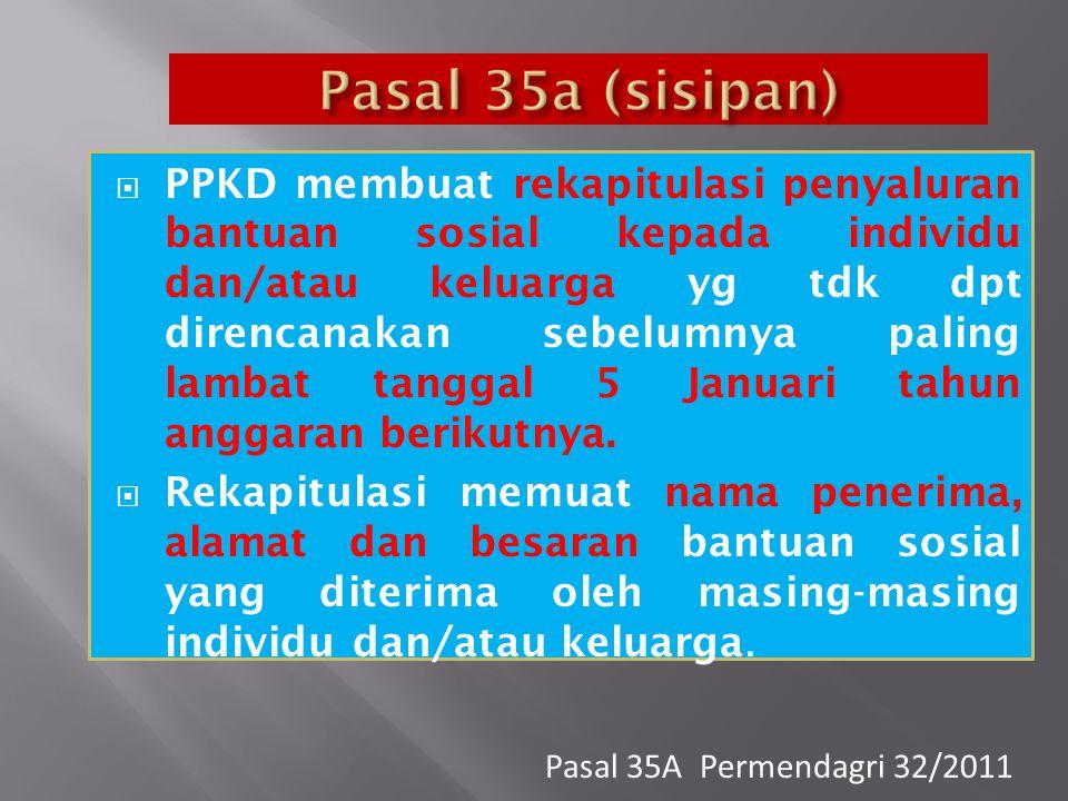 Pasal 35a (sisipan)