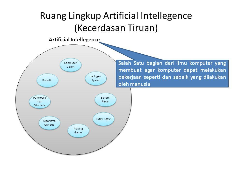 Ruang Lingkup Artificial Intellegence (Kecerdasan Tiruan)