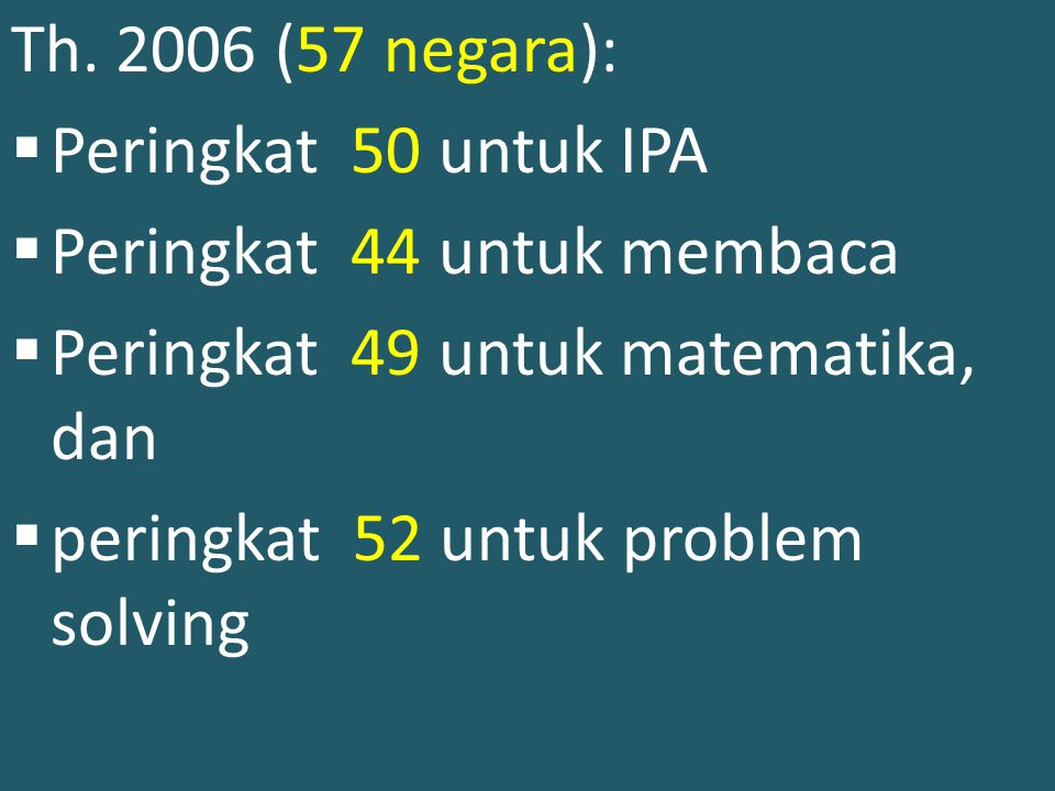 Th. 2006 (57 negara): Peringkat 50 untuk IPA. Peringkat 44 untuk membaca. Peringkat 49 untuk matematika, dan.
