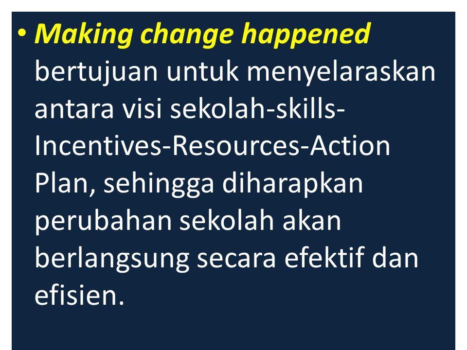 Making change happened bertujuan untuk menyelaraskan antara visi sekolah-skills-Incentives-Resources-Action Plan, sehingga diharapkan perubahan sekolah akan berlangsung secara efektif dan efisien.