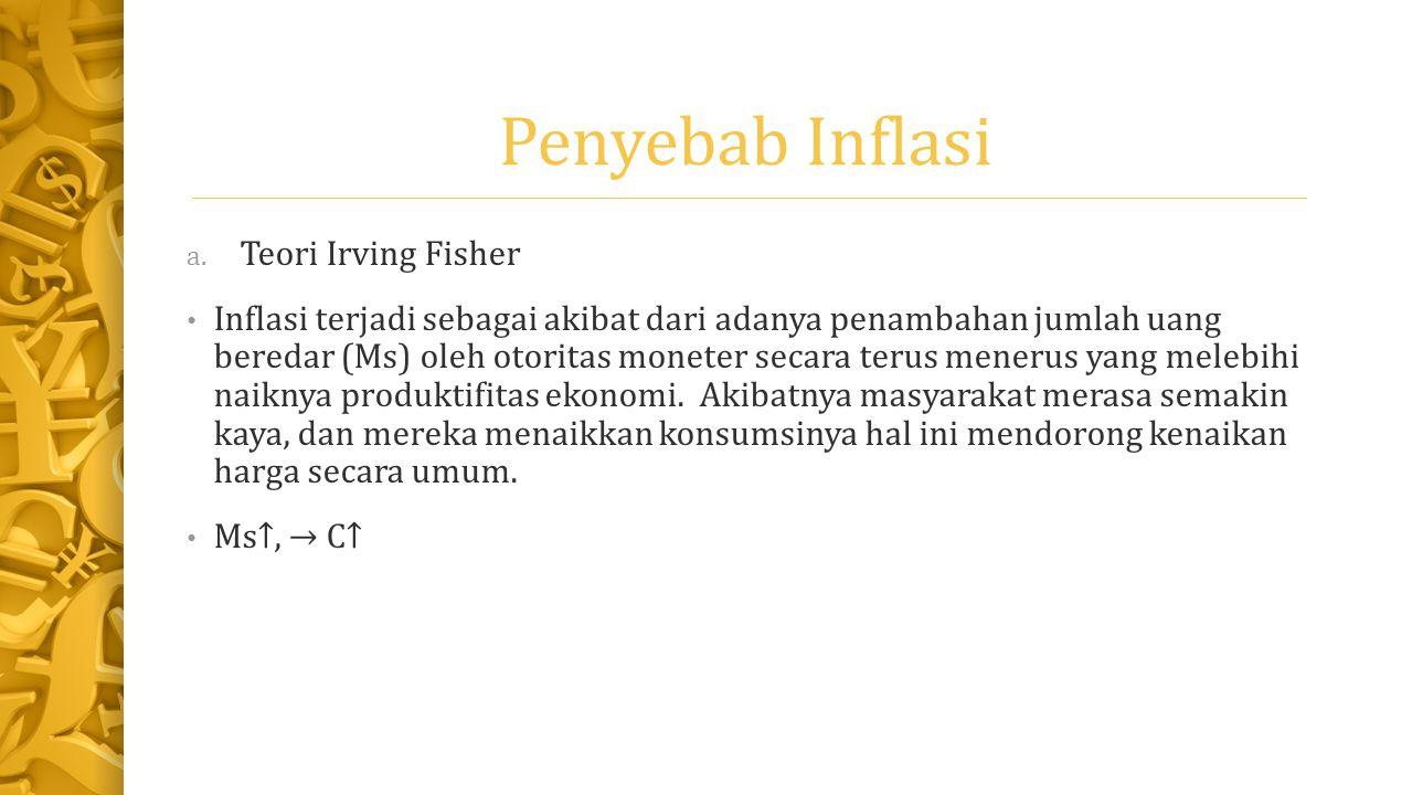 Penyebab Inflasi Teori Irving Fisher