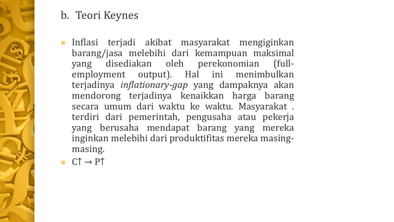 b. Teori Keynes