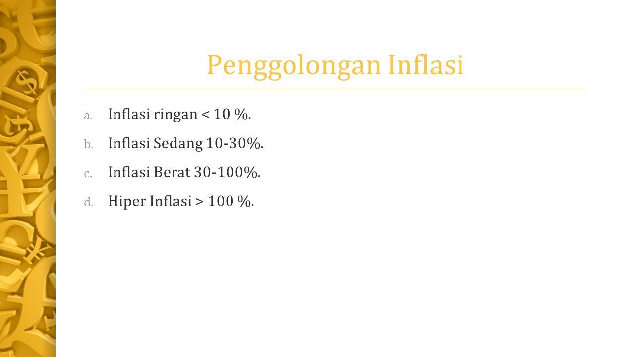 Penggolongan Inflasi Inflasi ringan < 10 %. Inflasi Sedang 10-30%.