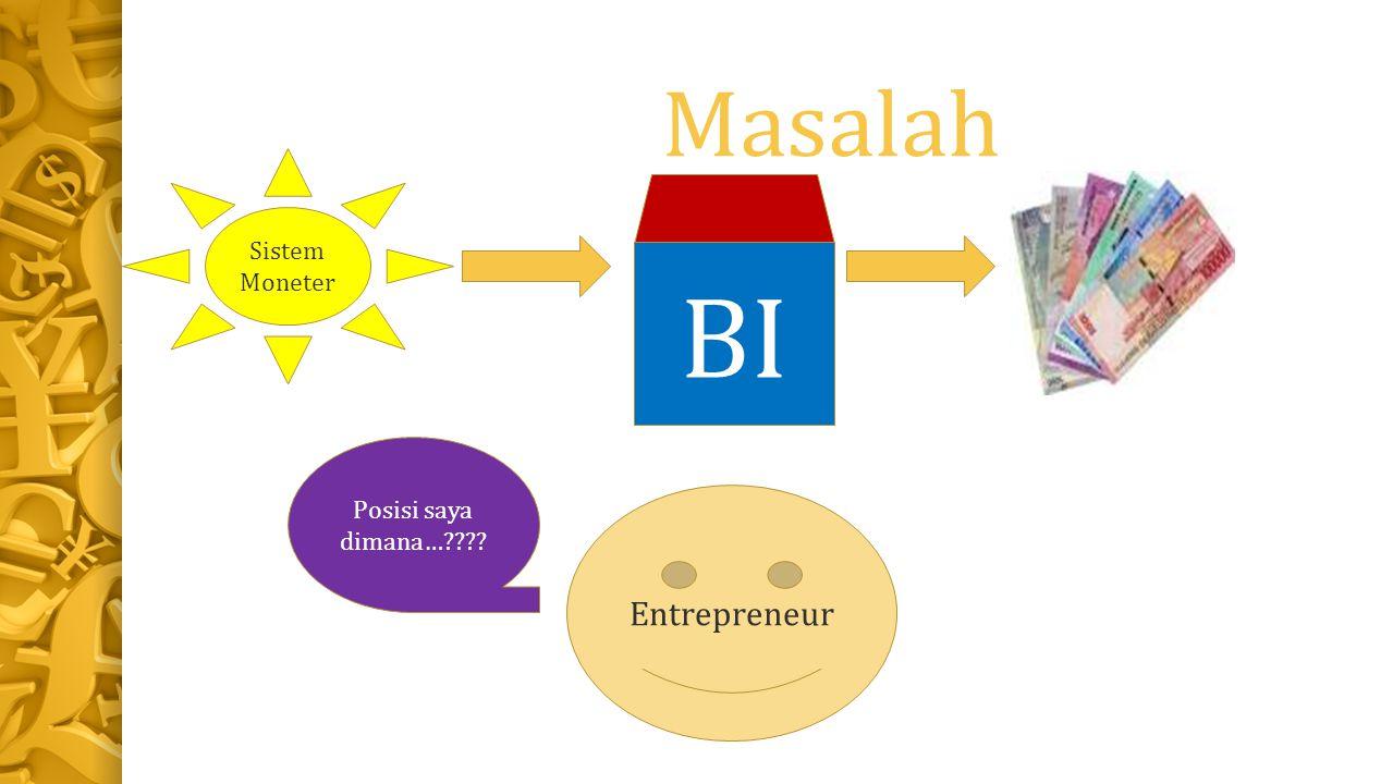 Masalah Sistem Moneter BI Posisi saya dimana… Entrepreneur