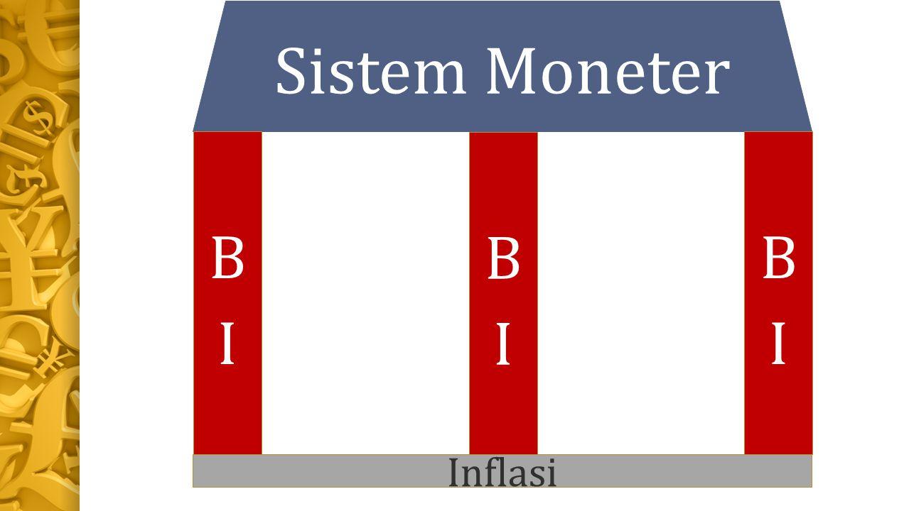 Sistem Moneter BI BI BI Inflasi