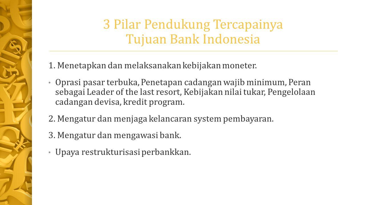 3 Pilar Pendukung Tercapainya Tujuan Bank Indonesia