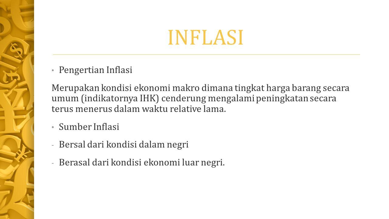 INFLASI Pengertian Inflasi