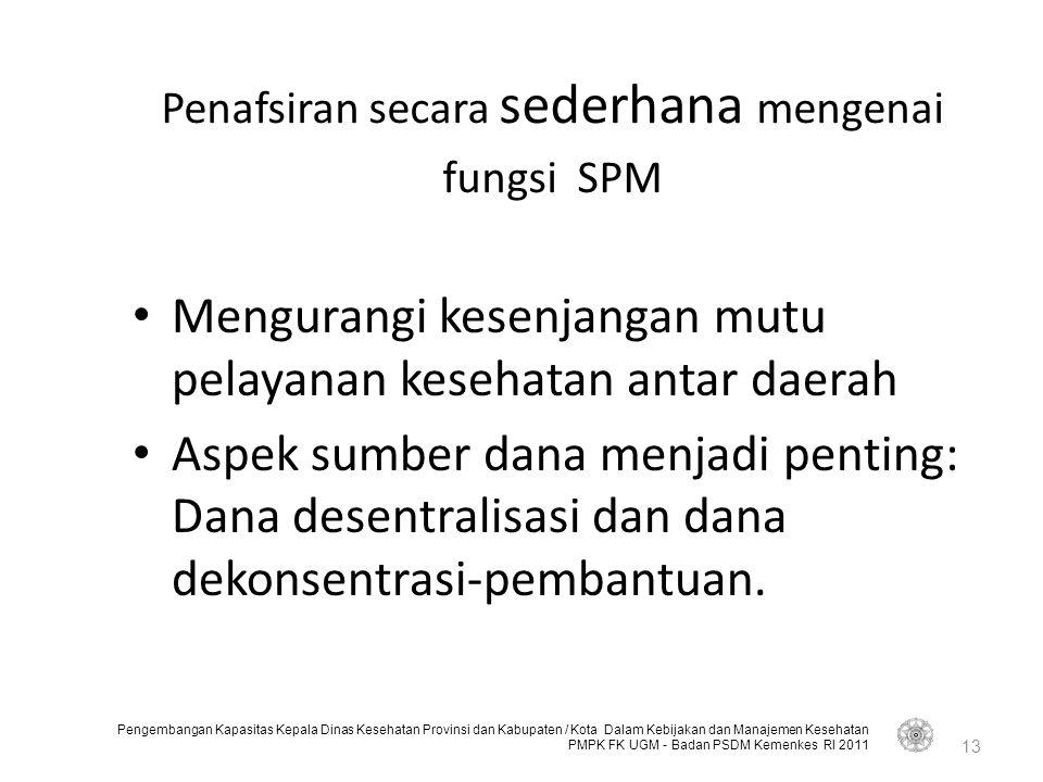 Penafsiran secara sederhana mengenai fungsi SPM