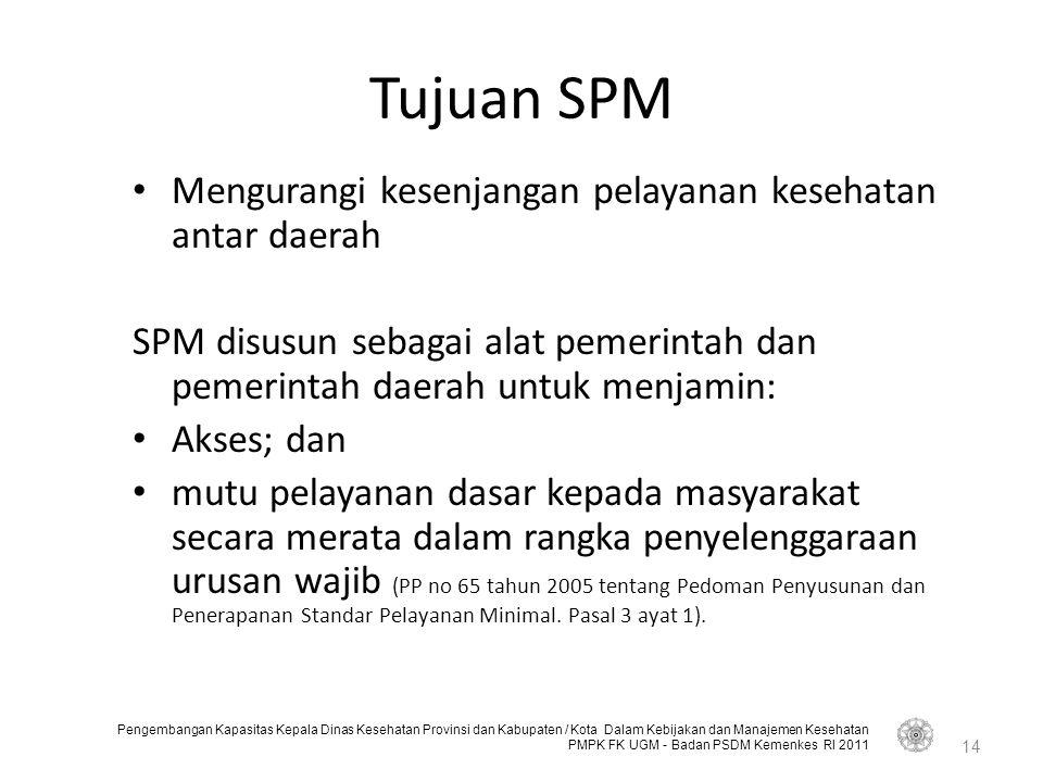 Tujuan SPM Mengurangi kesenjangan pelayanan kesehatan antar daerah