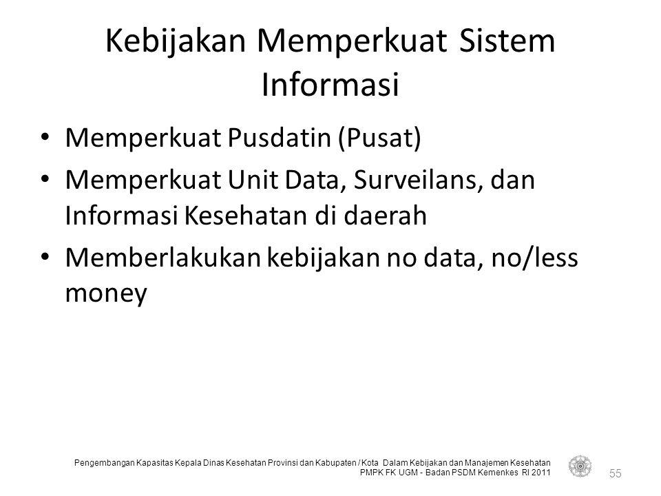 Kebijakan Memperkuat Sistem Informasi