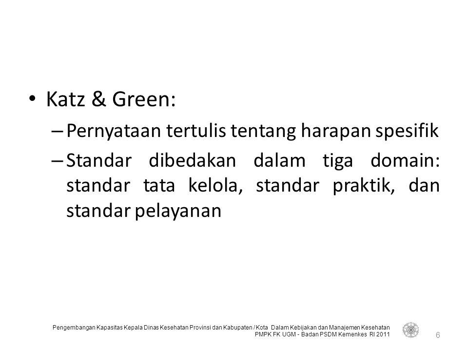 Katz & Green: Pernyataan tertulis tentang harapan spesifik