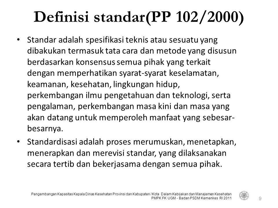 Definisi standar(PP 102/2000)