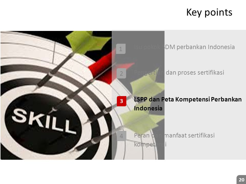 Key points Isu pokok SDM perbankan Indonesia 1