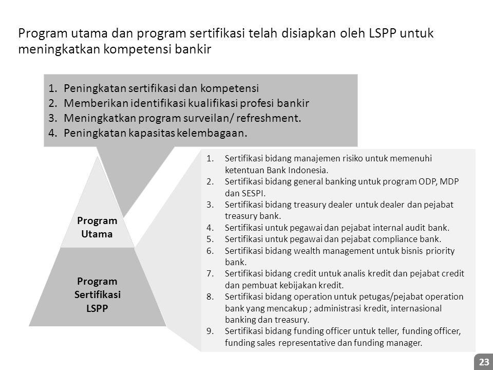 Program utama dan program sertifikasi telah disiapkan oleh LSPP untuk meningkatkan kompetensi bankir