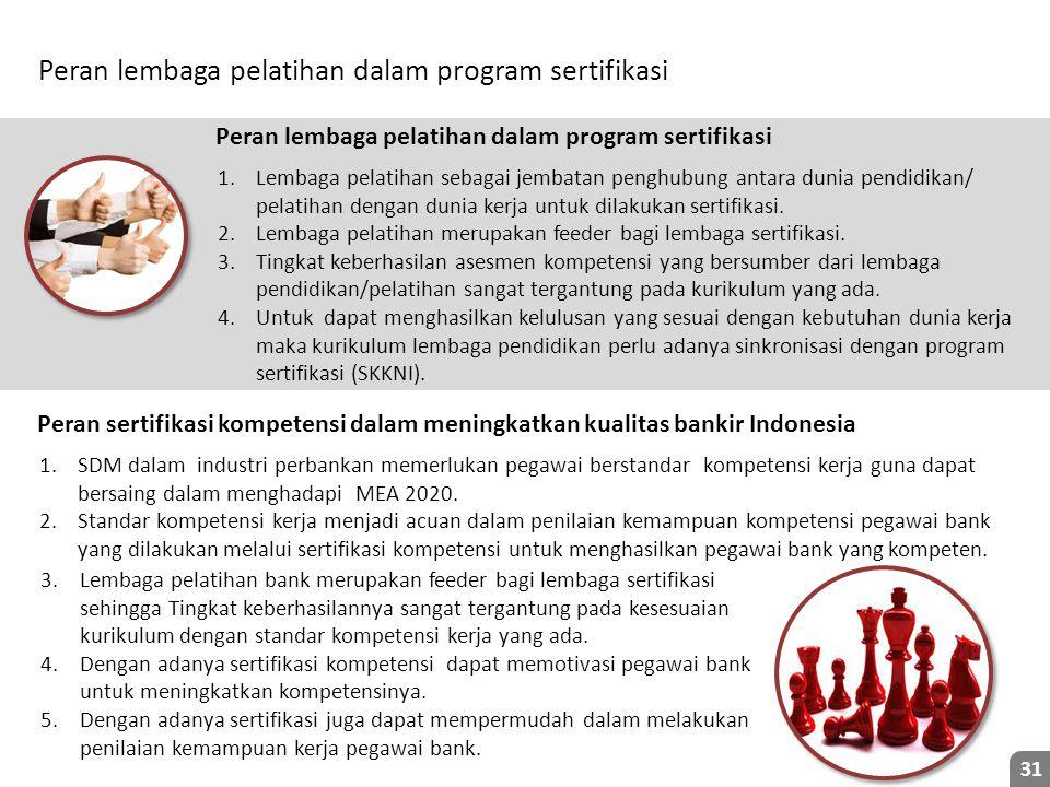 Peran lembaga pelatihan dalam program sertifikasi