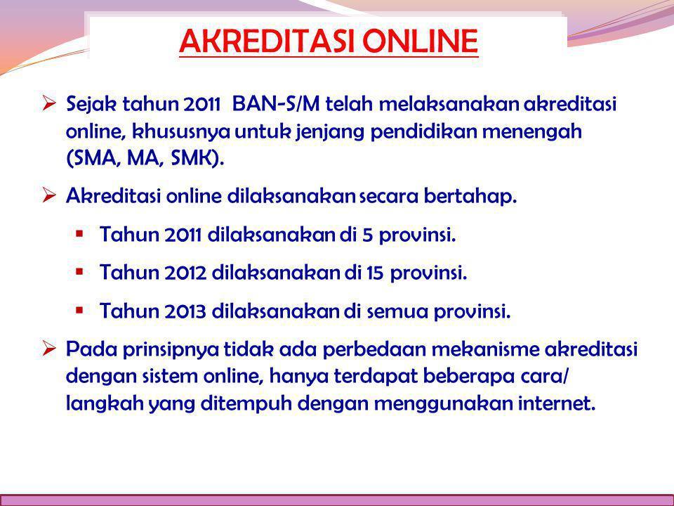 AKREDITASI ONLINE Sejak tahun 2011 BAN-S/M telah melaksanakan akreditasi online, khususnya untuk jenjang pendidikan menengah (SMA, MA, SMK).