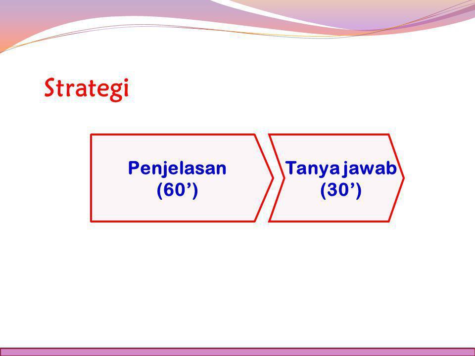 Strategi Penjelasan (60') Tanya jawab (30')