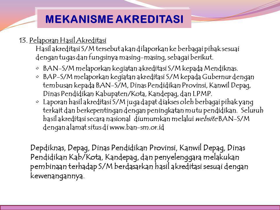 MEKANISME AKREDITASI 13. Pelaporan Hasil Akreditasi.