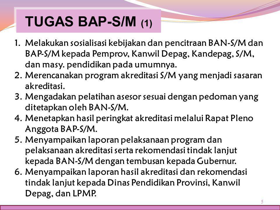TUGAS BAP-S/M (1)