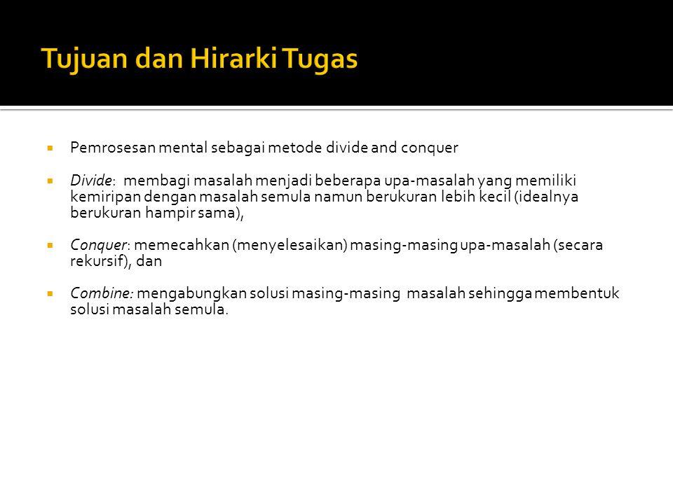 Tujuan dan Hirarki Tugas