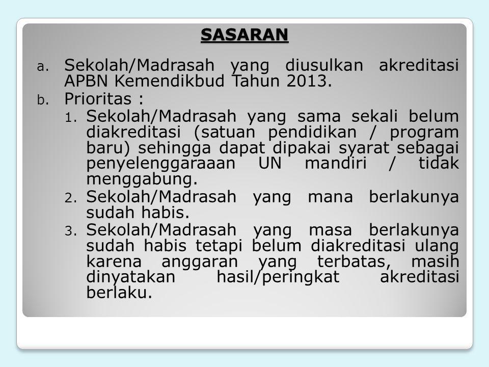 SASARAN Sekolah/Madrasah yang diusulkan akreditasi APBN Kemendikbud Tahun 2013. Prioritas :