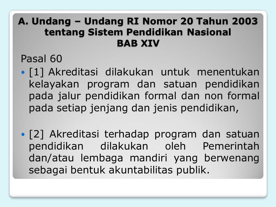 A. Undang – Undang RI Nomor 20 Tahun 2003 tentang Sistem Pendidikan Nasional BAB XIV