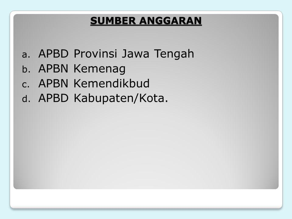 APBD Provinsi Jawa Tengah APBN Kemenag APBN Kemendikbud